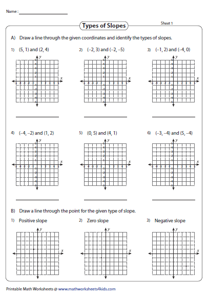 math worksheet : slope worksheets : Math Worksheets Slope
