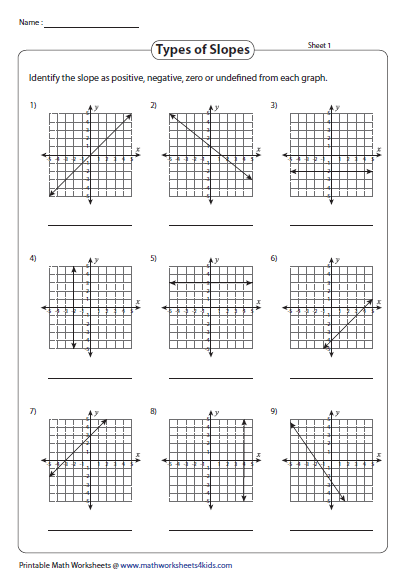 Types Of Line Drawing Algorithm : Slope worksheets