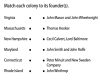Match the Colonies and their Founders
