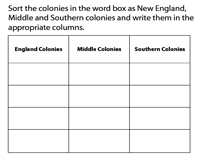 Sort the Thirteen Colonies | Three Colonial Regions