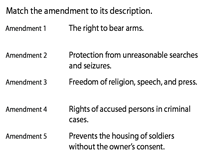 Bill of Rights | Matching the Amendments