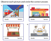 Identifying Goods & Services