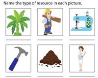 Identifying the type of Resources