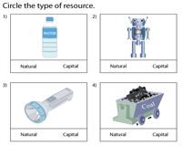 Identifying Natural and Capital Resources