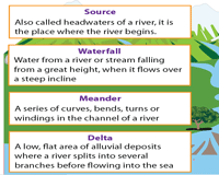 River System Diagram | Chart