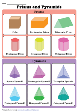 Prisms and Pyramids Chart