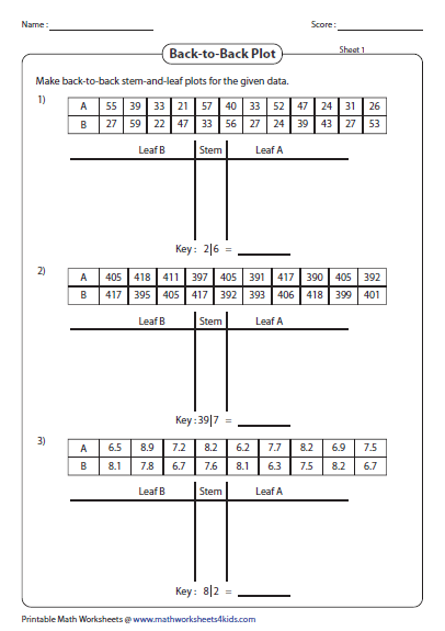 Printables Stem And Leaf Plot Worksheet stem and leaf plot worksheets make a back to back