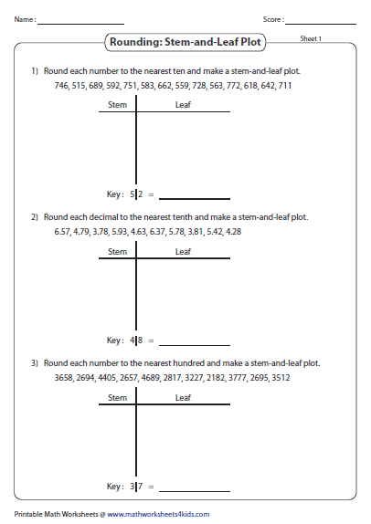 Printables Stem And Leaf Plot Worksheet stem and leaf plot worksheets round make a plot