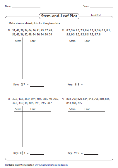 Stem and leaf plot worksheets make a stem leaf plot level 2 ccuart