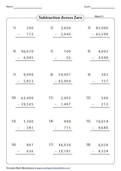 Subtraction Across Zero Worksheets - Worksheet | Phinixi