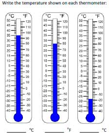 Printables Thermometer Worksheets temperature worksheets reading thermometer