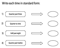 Expressing Time in the Standard Form | Half-Hourly and Quarterly