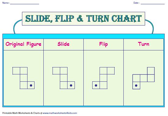 Slide Flip and Turn Worksheets – Multiple Transformations Worksheet
