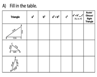 Classifying Triangles | Pythagorean Inequality | Table Format