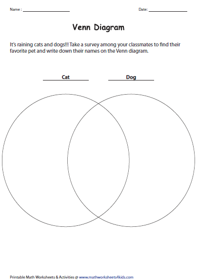 venn diagram activities and templates