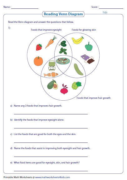 Venn diagram word problems worksheets three sets sheet 1 ccuart Images