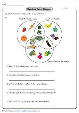 Venn diagram word problems worksheets three sets reading venn diagram type 1 ccuart Choice Image