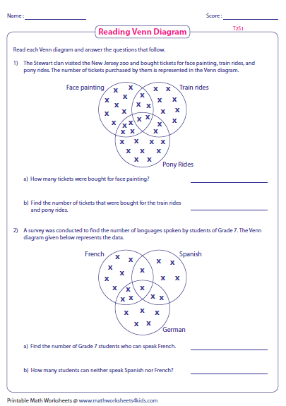 venn diagram word problems worksheets  three sets