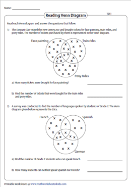 type2 preview venn diagram word problems worksheets three sets