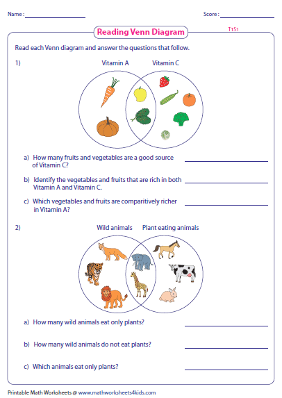 Draw a venn diagram and use the given information to fill in the draw a venn diagram and use the given information to fill in the number of elements venn diagram word problems worksheets ccuart Choice Image