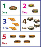 Picture Charts (1-5)