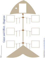 Cause and Effect Diagram | Fishbone Template
